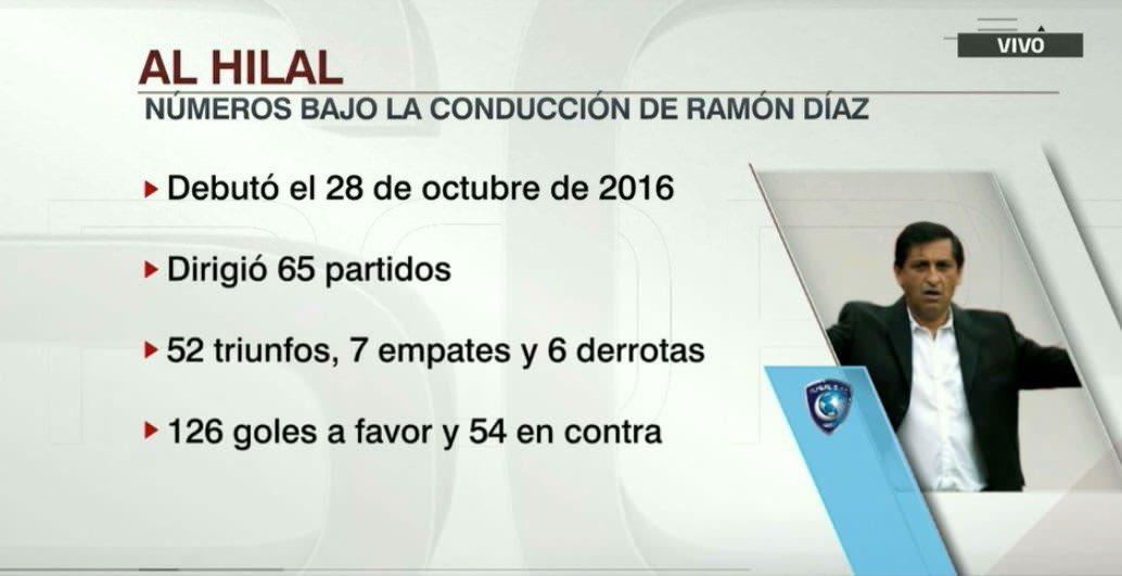 تعجب ESPN از اخراج دیاز؛ آمار و ارقامش در الهلال بد نبود!+عکس