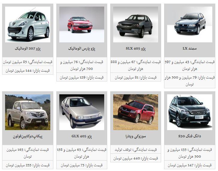 جدیدترین قیمت خودروهای داخلی در بازار (۹۸/۱/۳۱) + جدول